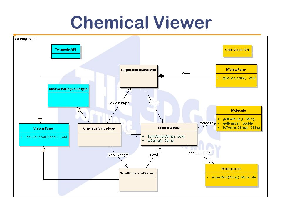 Chemical Viewer