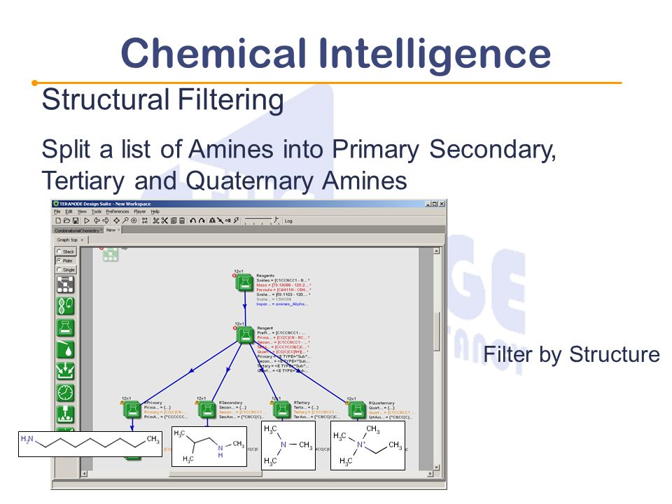 Chemical Intelligence Structural Filtering Split a list of Amines into Primary Secondary, Tertiary and Quaternary Amines Filter by Structure