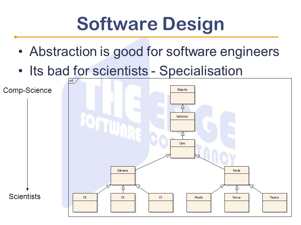 Software Design Abstraction is good for software engineers Its bad for scientists - Specialisation Scientists Comp-Science