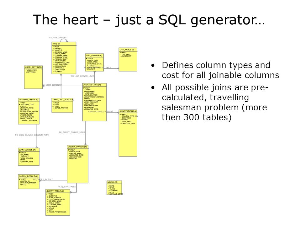 The heart – just a SQL generator… Defines column types and cost for all joinable columns All possible joins are pre- calculated, travelling salesman problem (more then 300 tables)