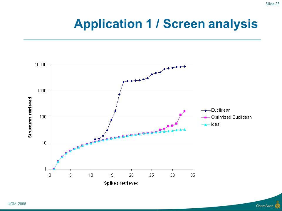 UGM 2006 Slide 23 Application 1 / Screen analysis