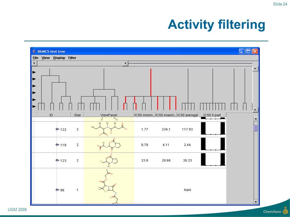 UGM 2006 Slide 24 Activity filtering