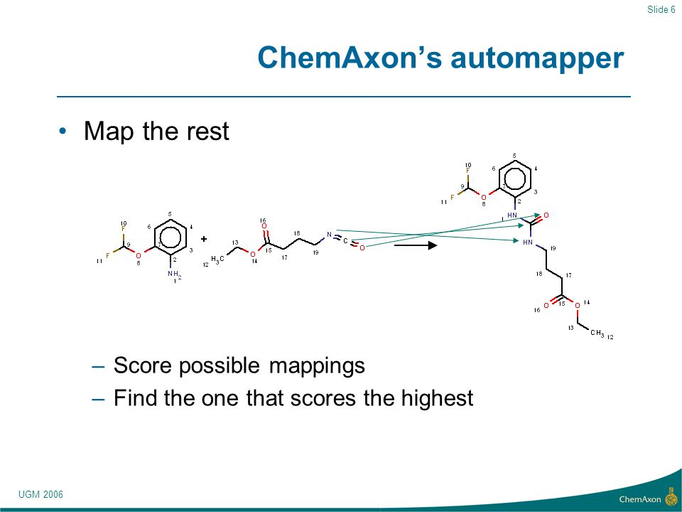 UGM 2006 Slide 6 ChemAxons automapper Map the rest –Score possible mappings –Find the one that scores the highest