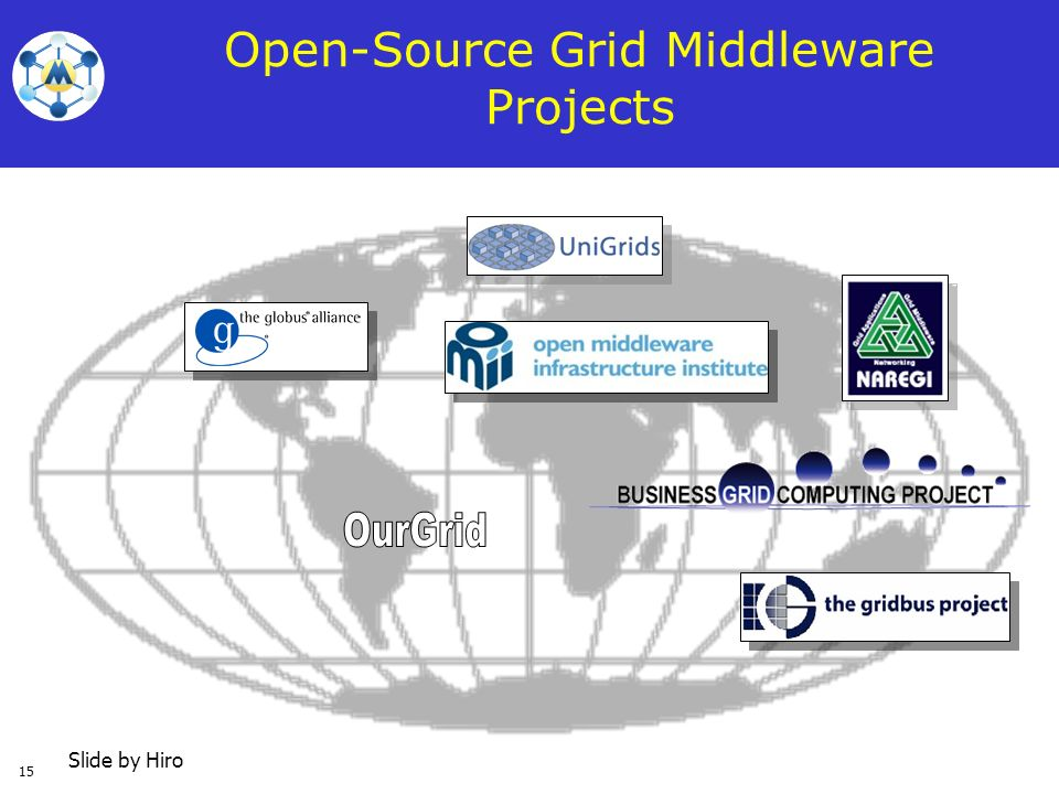 15 Open-Source Grid Middleware Projects Slide by Hiro