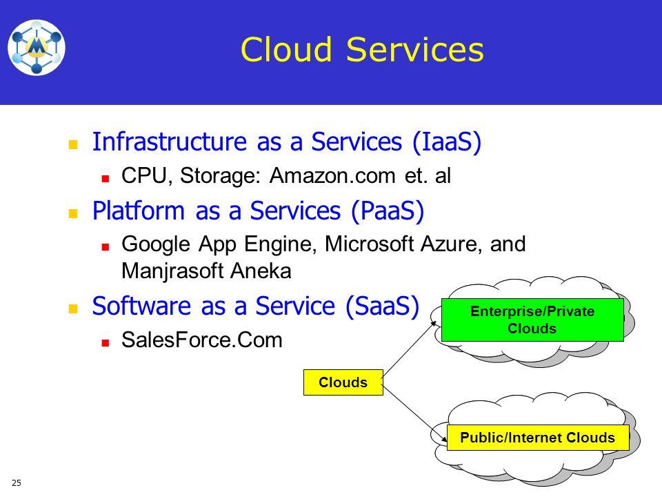 25 Cloud Services Infrastructure as a Services (IaaS) CPU, Storage: Amazon.com et. al Platform as a Services (PaaS) Google App Engine, Microsoft Azure