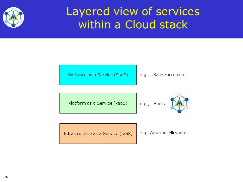 26 Layered view of services within a Cloud stack Infrastructure as a Service (IaaS) e.g., Amazon, Nirvanix Software as a Service (SaaS) e.g.,..SalesFo
