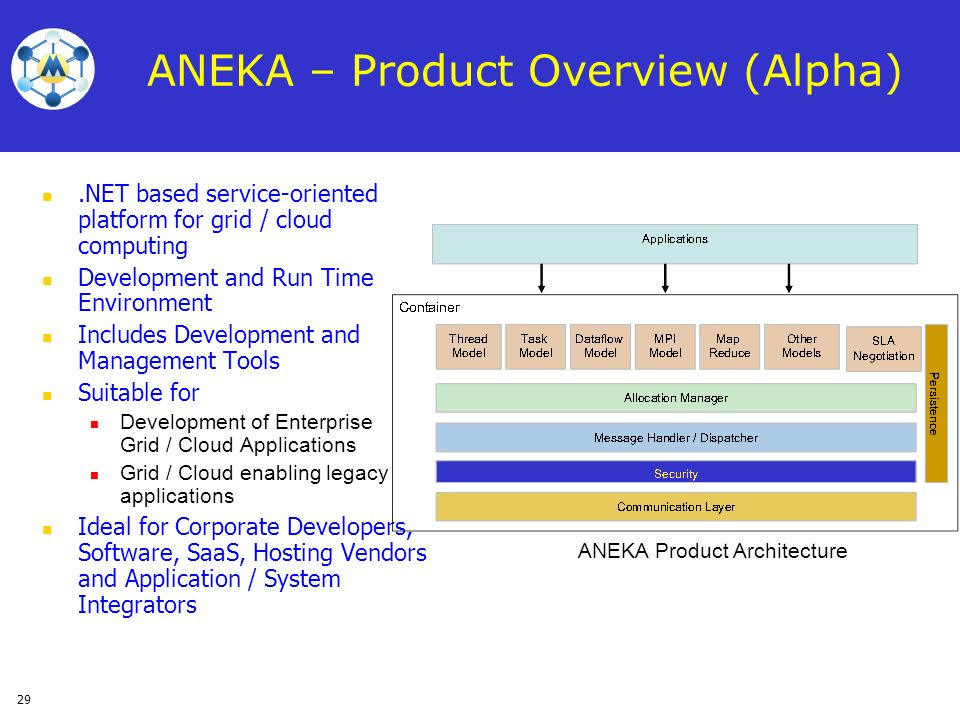 29 ANEKA – Product Overview (Alpha).NET based service-oriented platform for grid / cloud computing Development and Run Time Environment Includes Devel