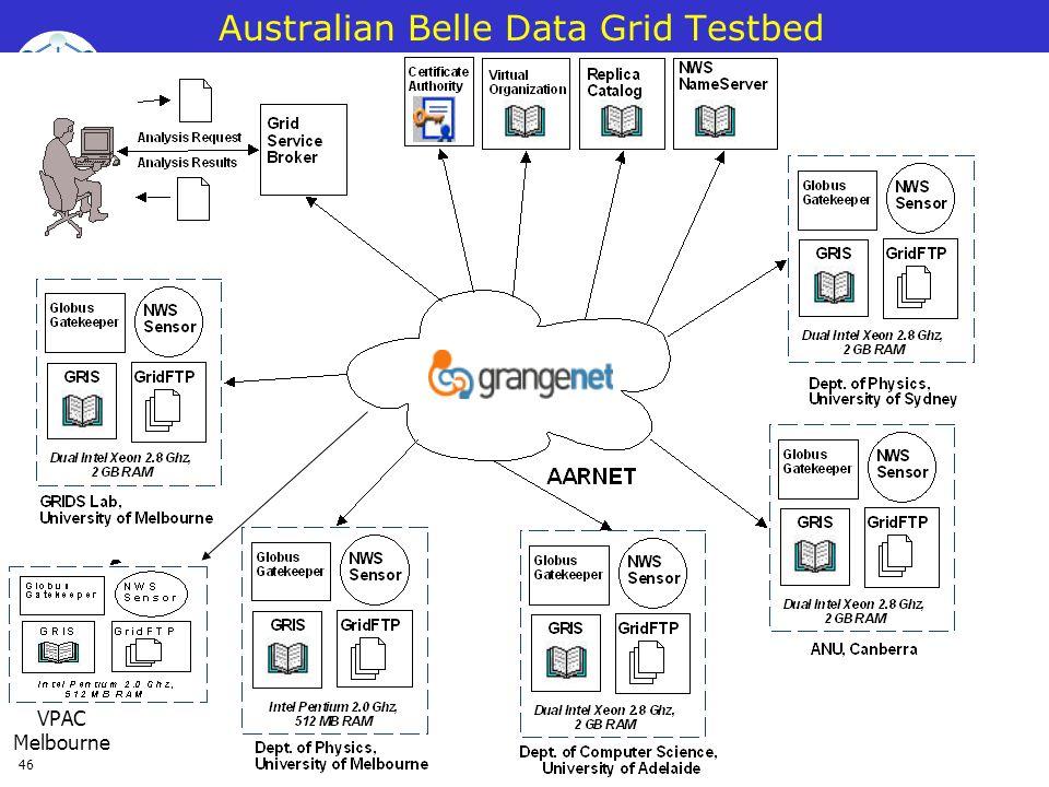 46 Australian Belle Data Grid Testbed VPAC Melbourne