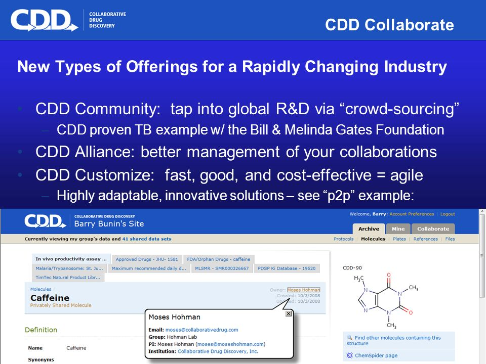 Archive, Mine, Collaborate© 2009 Collaborative Drug Discovery, Inc. New Types of Offerings for a Rapidly Changing Industry CDD Community: tap into glo