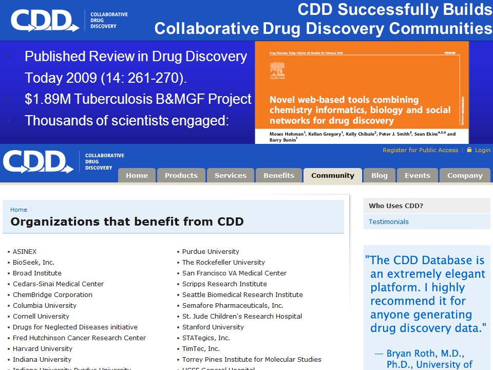Archive, Mine, Collaborate© 2009 Collaborative Drug Discovery, Inc. CDD Successfully Builds Collaborative Drug Discovery Communities Published Review