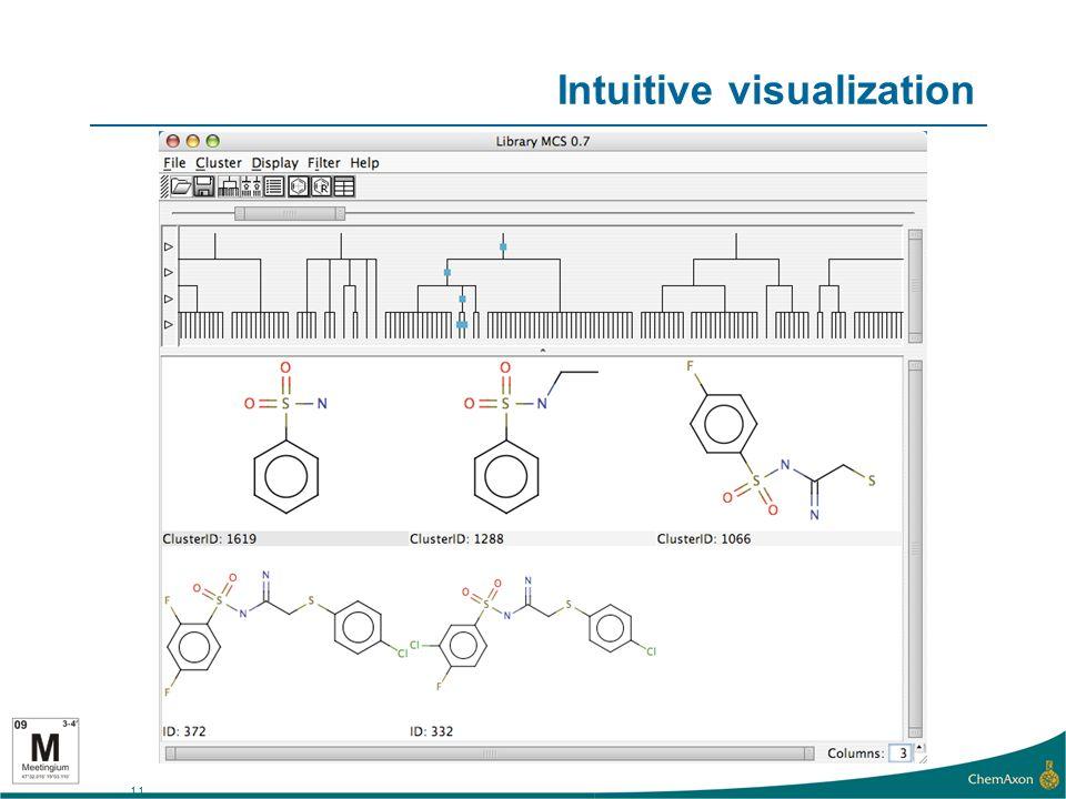 11 Intuitive visualization