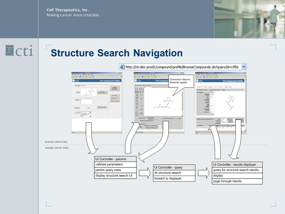 Structure Search Navigation