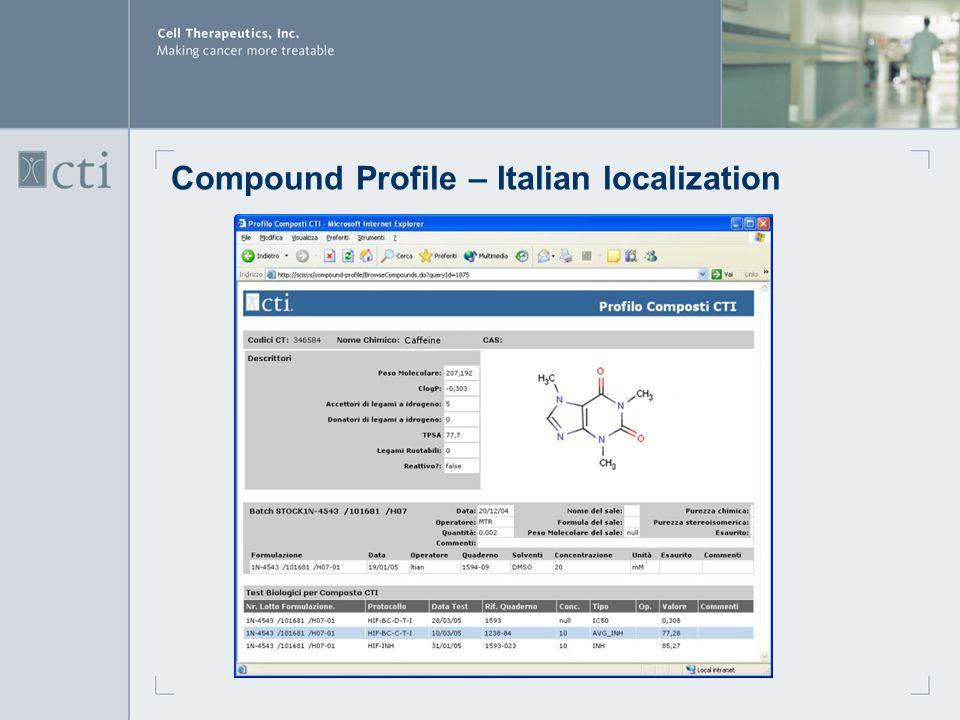 Compound Profile – Italian localization
