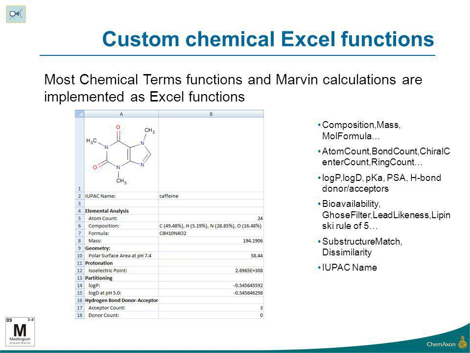 Custom chemical Excel functions Most Chemical Terms functions and Marvin calculations are implemented as Excel functions Composition,Mass, MolFormula…