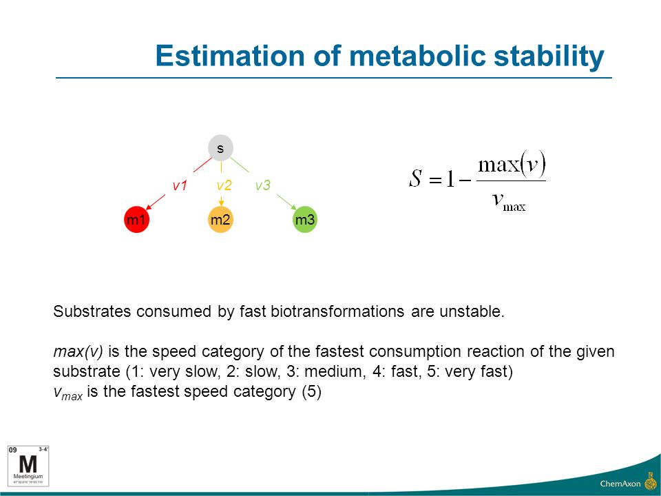 Estimation of metabolic stability Substrates consumed by fast biotransformations are unstable.