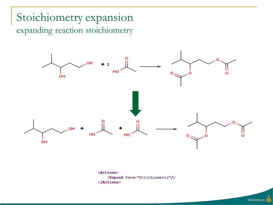 Stoichiometry expansion expanding reaction stoichiometry
