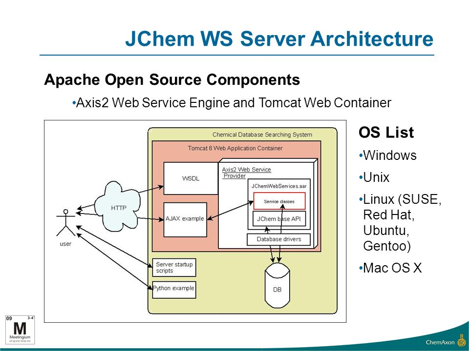 JChem WS Server Architecture Apache Open Source Components Axis2 Web Service Engine and Tomcat Web Container Image here OS List Windows Unix Linux (SUSE, Red Hat, Ubuntu, Gentoo) Mac OS X