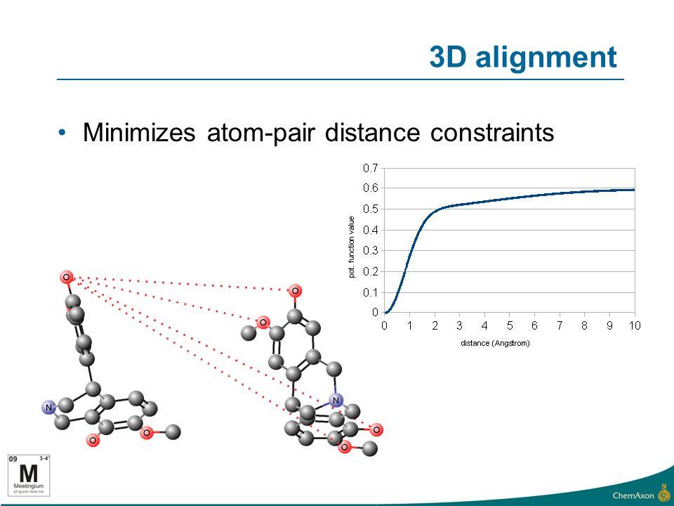 3D alignment Minimizes atom-pair distance constraints