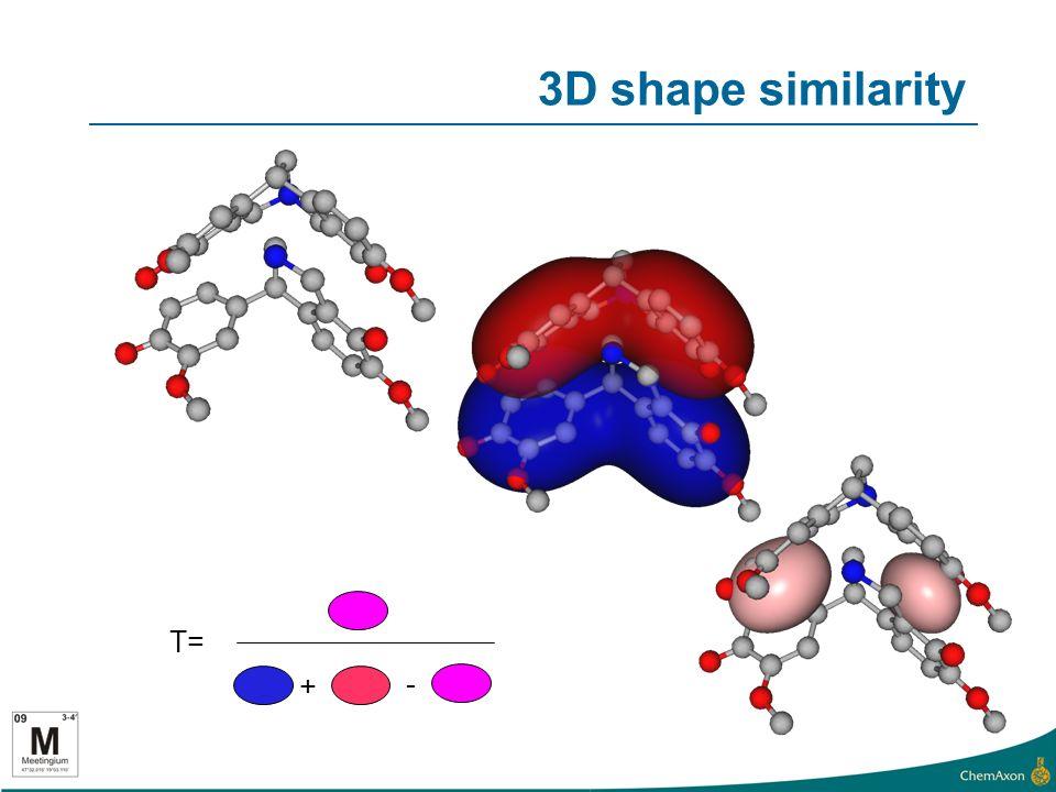 3D shape similarity T= + -