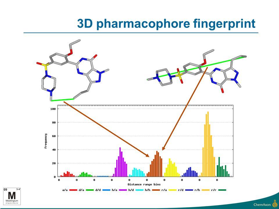3D pharmacophore fingerprint