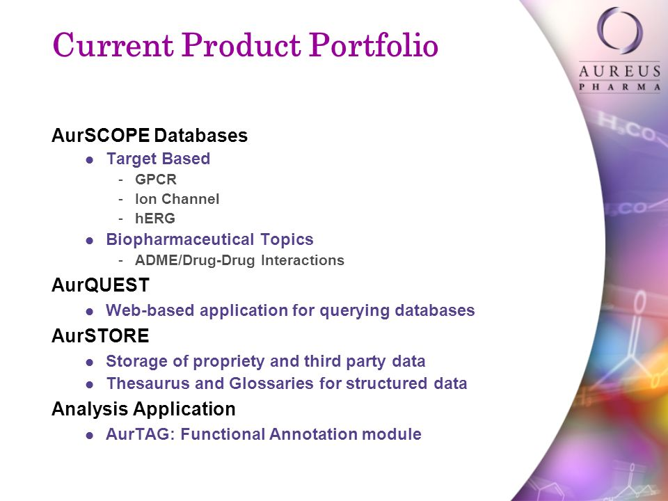 Current Product Portfolio AurSCOPE Databases Target Based -GPCR -Ion Channel -hERG Biopharmaceutical Topics -ADME/Drug-Drug Interactions AurQUEST Web-based application for querying databases AurSTORE Storage of propriety and third party data Thesaurus and Glossaries for structured data Analysis Application AurTAG: Functional Annotation module