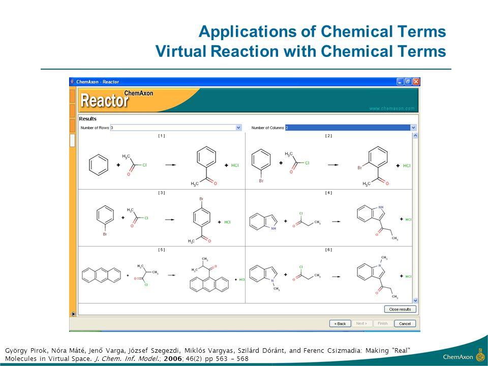 Applications of Chemical Terms Virtual Reaction with Chemical Terms György Pirok, Nóra Máté, Jenő Varga, József Szegezdi, Miklós Vargyas, Szilárd Dóránt, and Ferenc Csizmadia: Making Real Molecules in Virtual Space.