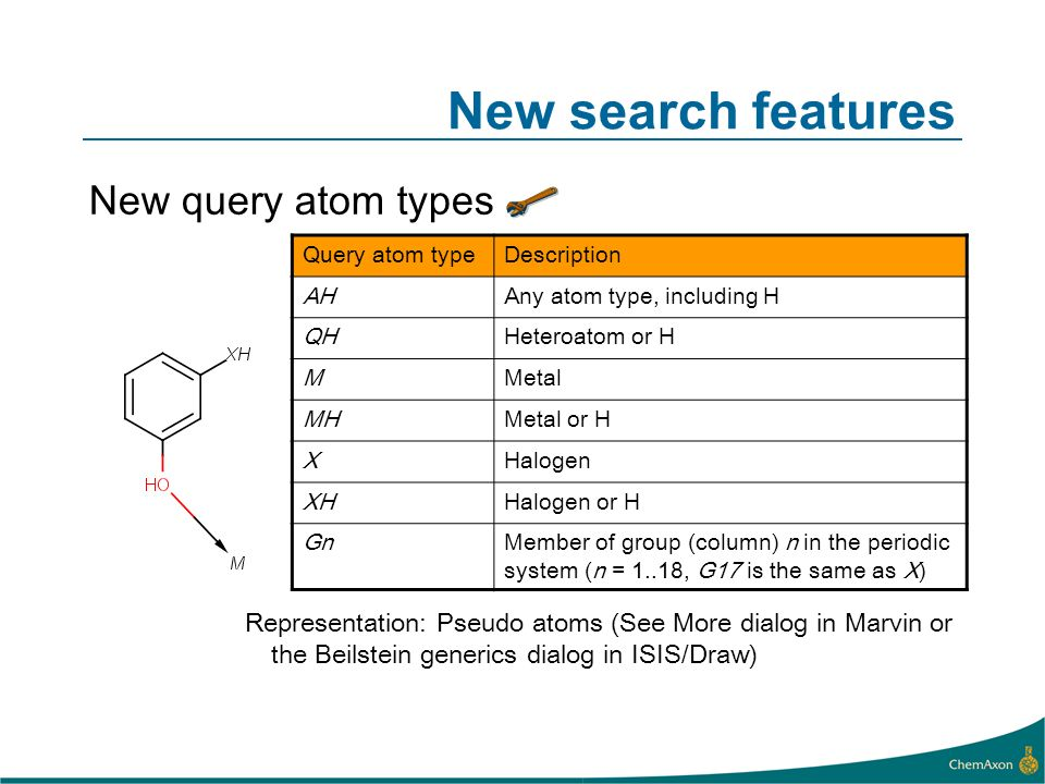 New search features New query atom types Representation: Pseudo atoms (See More dialog in Marvin or the Beilstein generics dialog in ISIS/Draw) Query