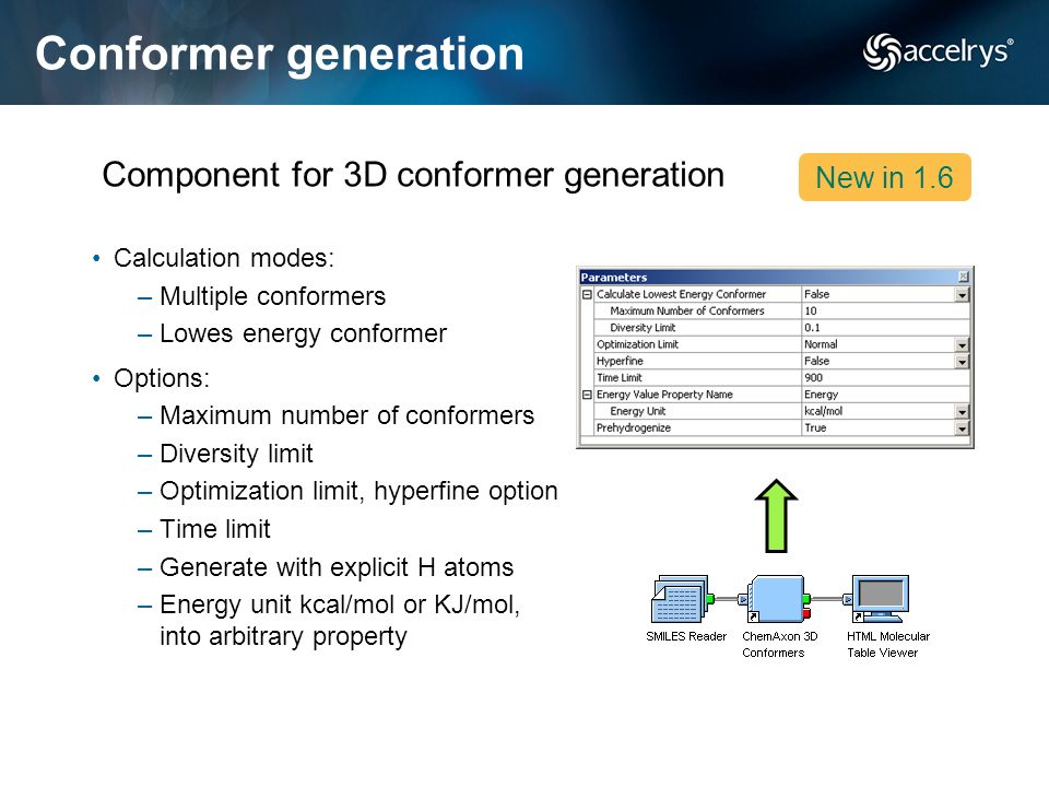 Conformer generation Component for 3D conformer generation New in 1.6 Calculation modes: –Multiple conformers –Lowes energy conformer Options: –Maximu