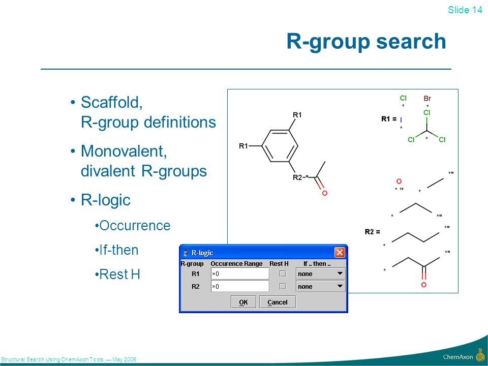 Slide 14 Structural Search Using ChemAxon Tools May 2005 14 R-group search Scaffold, R-group definitions Monovalent, divalent R-groups R-logic Occurrence If-then Rest H