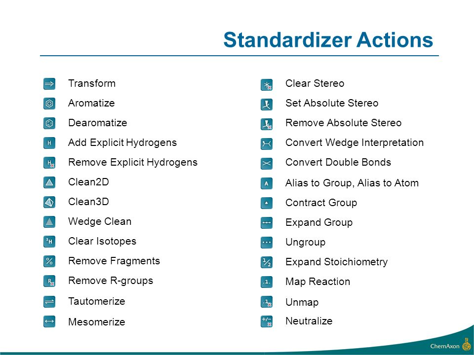 Standardizer Actions Aromatize Dearomatize Add Explicit Hydrogens Remove Explicit Hydrogens Clean2D Clean3D Transform Wedge Clean Clear Isotopes Remov