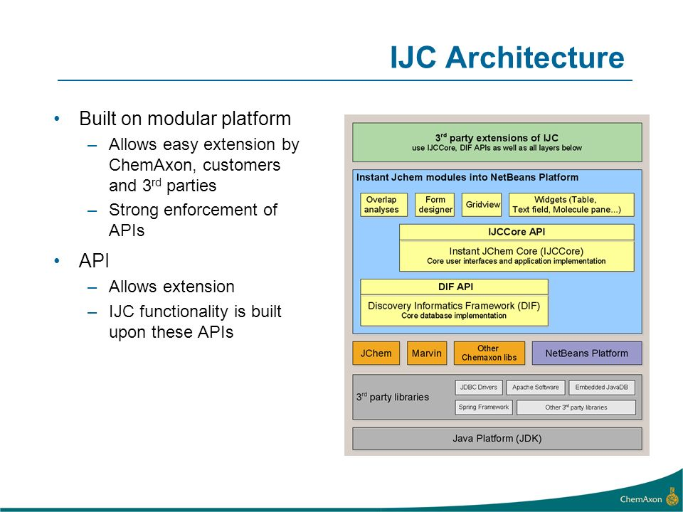 IJC Architecture Built on modular platform –Allows easy extension by ChemAxon, customers and 3 rd parties –Strong enforcement of APIs API –Allows exte