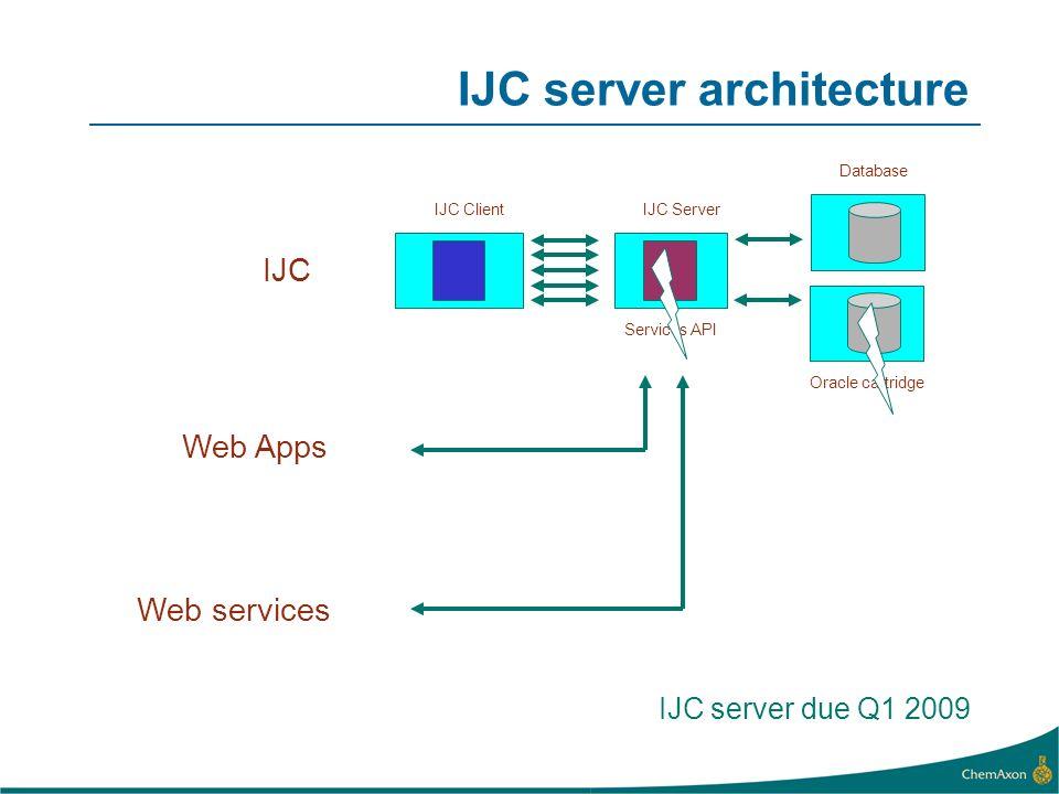 IJC server architecture IJC IJC Client Database IJC Server Web Apps Web services Services API IJC server due Q1 2009 Oracle cartridge