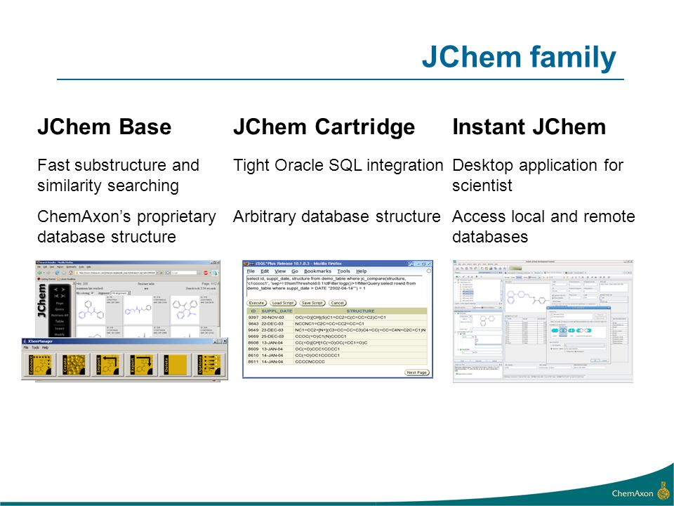 Purpose of JChem Cartridge Access JChem functionality using SQL: SELECT count(*) FROM nci WHERE jc_contains(structure, Brc1cnc2ccccc12 ) = 1 Access JChem in any programming environment offering Oracle connectivity (.NET, Java, Perl, PHP, Python, Apache mod_plsql...) Execute SQL queries efficiently using extensible indexes Precompute chemical information on structures by creating jc_idxtype indexes: CREATE INDEX jcxnci ON nci(structure) INDEXTYPE IS jc_idxtype The jc_idxtype implementation scans the indexed column for eligible structures in one single performance-optimized operation: domain index scan