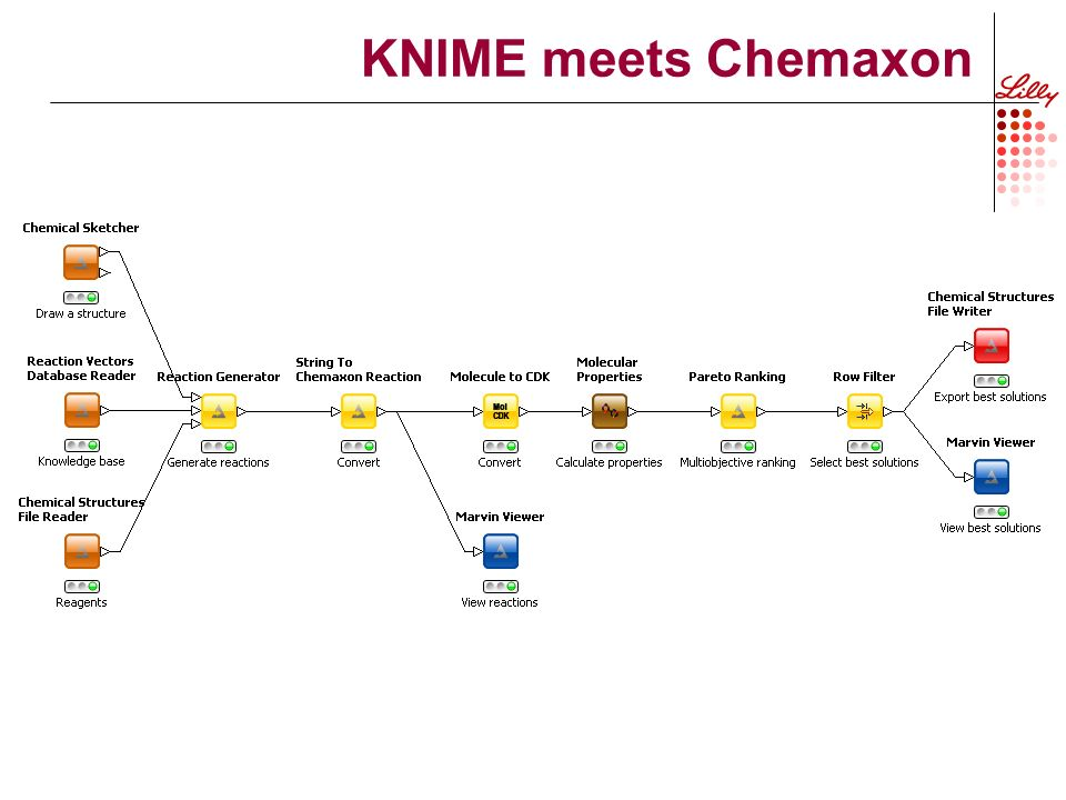 KNIME meets Chemaxon