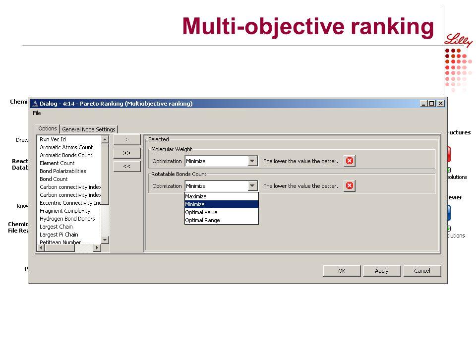 Multi-objective ranking