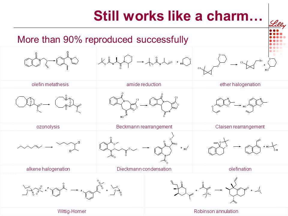 Still works like a charm… More than 90% reproduced successfully olefin metathesisamide reductionether halogenation ozonolysis alkene halogenation Witt