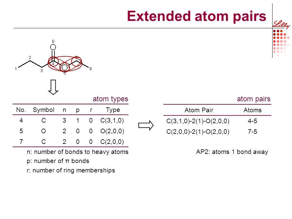 Extended atom pairs atom typesatom pairs No.SymbolnprType 4C310C(3,1,0) 5O200O(2,0,0) 7C200C(2,0,0) Atom PairAtoms C(3,1,0)-2(1)-O(2,0,0)4-5 C(2,0,0)-