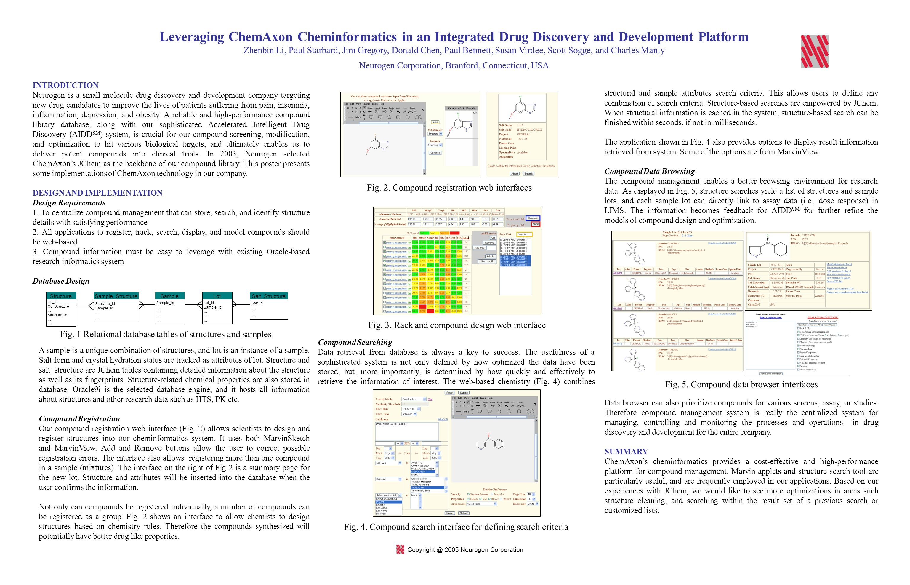 Leveraging ChemAxon Cheminformatics in an Integrated Drug Discovery and Development Platform Zhenbin Li, Paul Starbard, Jim Gregory, Donald Chen, Paul Bennett, Susan Virdee, Scott Sogge, and Charles Manly Neurogen Corporation, Branford, Connecticut, USA structural and sample attributes search criteria.