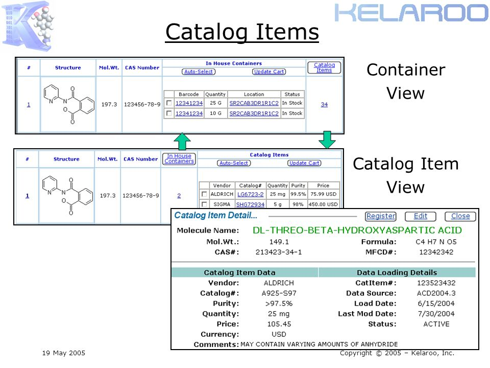 19 May 2005Copyright © 2005 – Kelaroo, Inc. Catalog Items Container View Catalog Item View