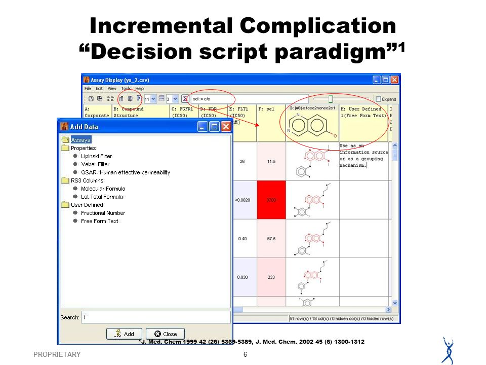 PROPRIETARY6 Incremental Complication Decision script paradigm 1 1 J.
