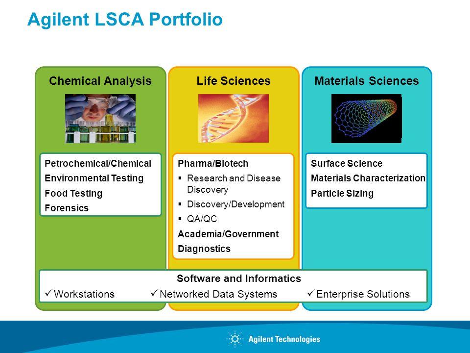 Agilent LSCA Portfolio Materials Sciences Petrochemical/Chemical Environmental Testing Food Testing Forensics Pharma/Biotech Research and Disease Disc