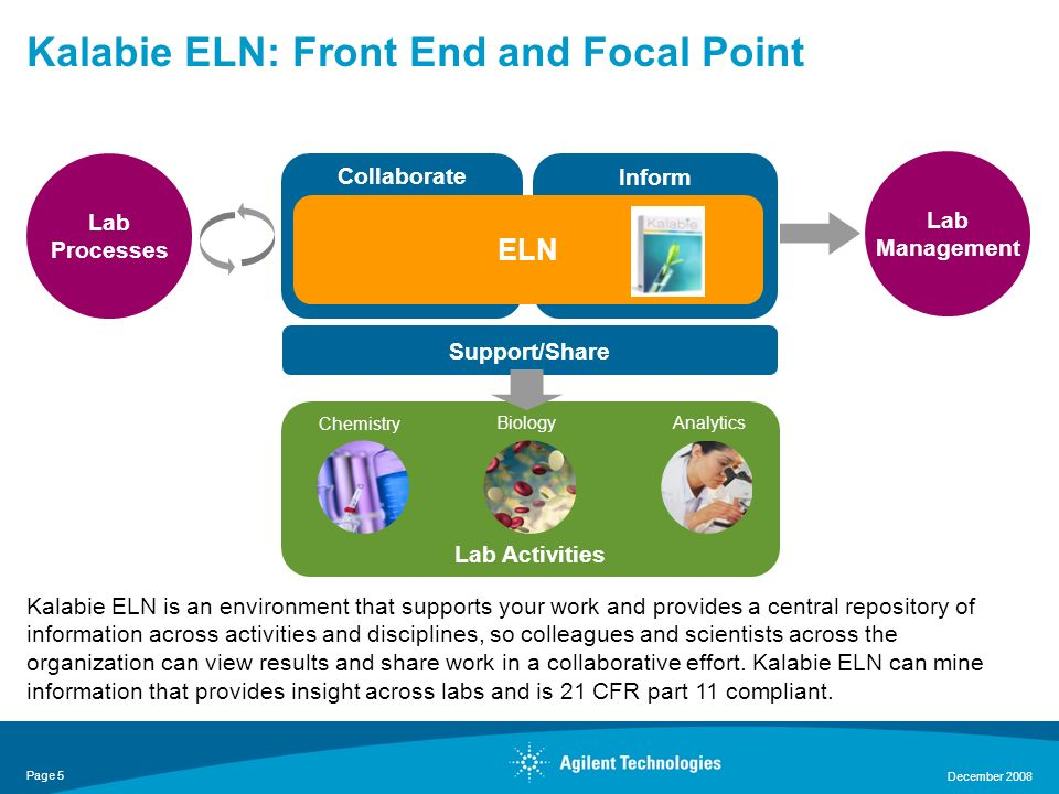 Page 5 December 2008 Kalabie ELN: Front End and Focal Point Research Activities Kalabie ELN is an environment that supports your work and provides a c