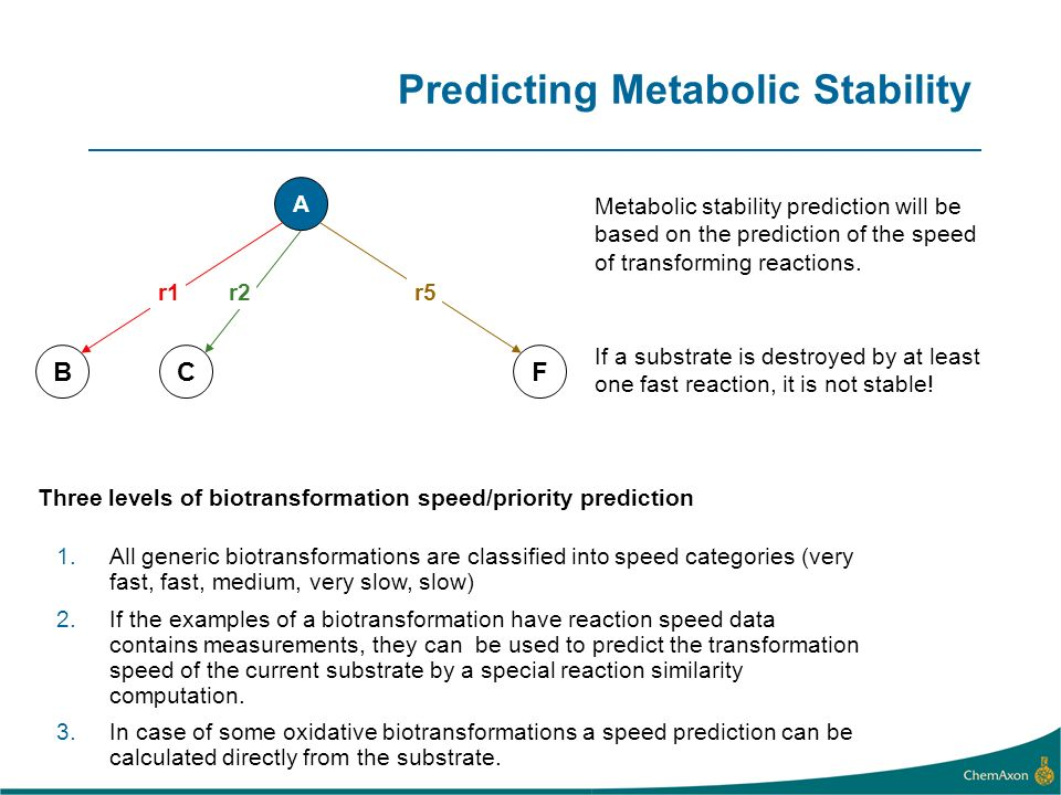 Predicting Metabolic Stability 1.All generic biotransformations are classified into speed categories (very fast, fast, medium, very slow, slow) 2.If t