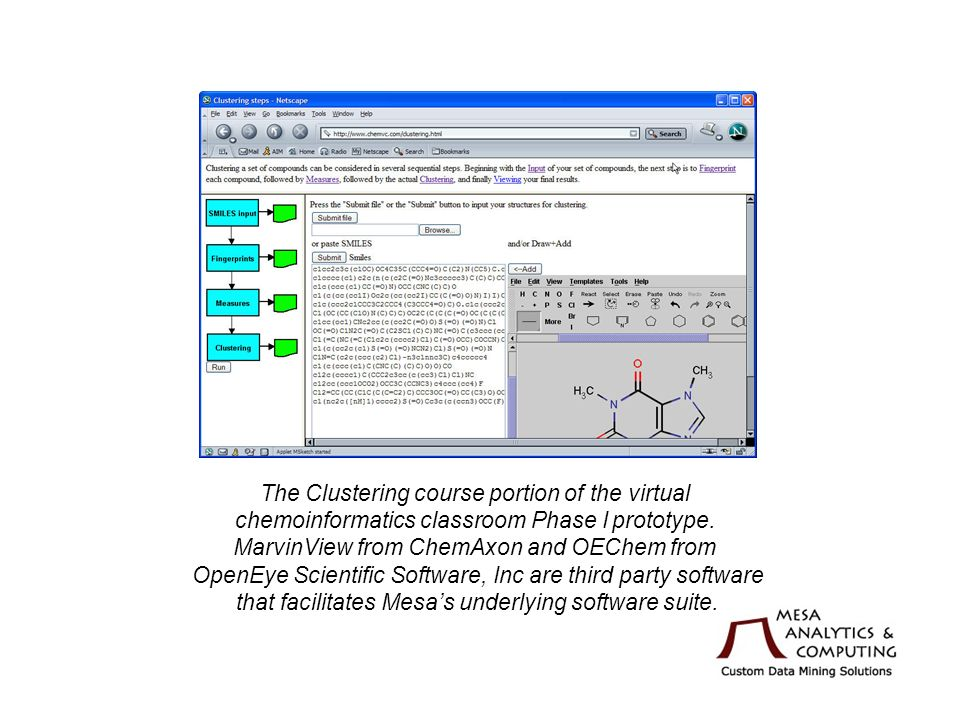The interactive dendrogram and level selection viewer that students use to view the contents of each cluster using MarvinView.