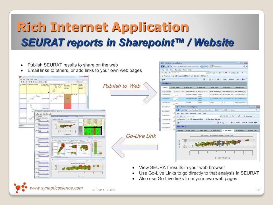 Rich Internet Application SEURAT reports in Sharepoint / Website 164 June 2009