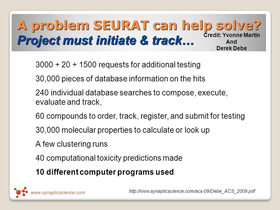 A problem SEURAT can help solve.
