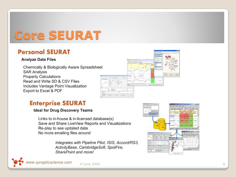 Core SEURAT 94 June 2009