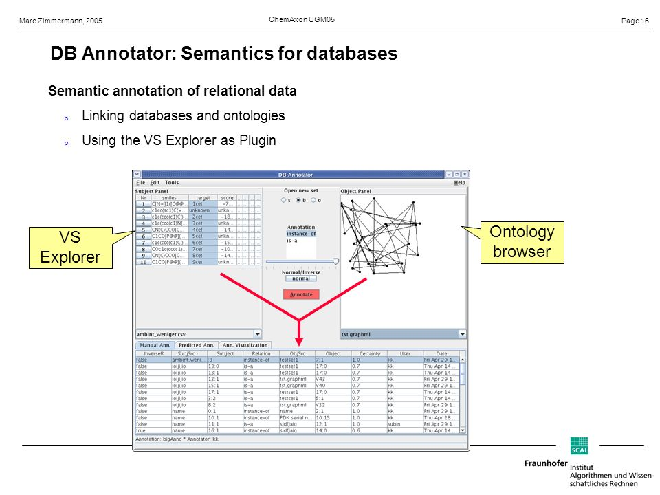 Page 16 Marc Zimmermann, 2005 ChemAxon UGM05 DB Annotator: Semantics for databases Semantic annotation of relational data o Linking databases and ontologies o Using the VS Explorer as Plugin Ontology browser VS Explorer