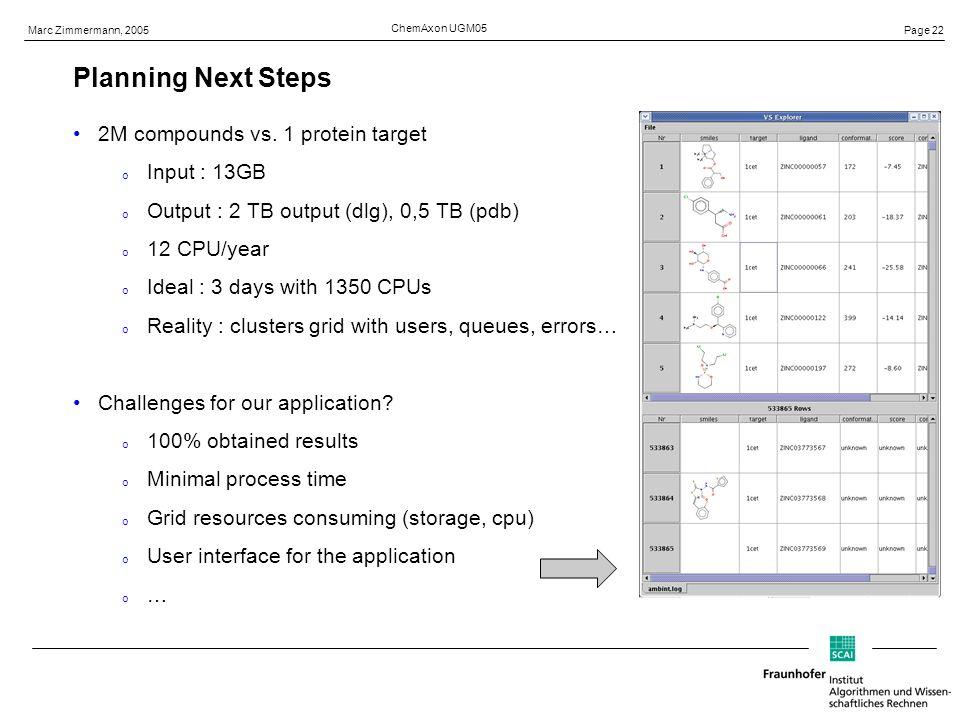 Page 22 Marc Zimmermann, 2005 ChemAxon UGM05 Planning Next Steps 2M compounds vs.