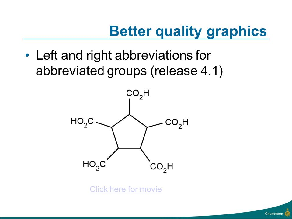 Left and right abbreviations for abbreviated groups (release 4.1) Better quality graphics Click here for movie